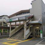 北府中駅(JR武蔵野線)12分 960m(周辺)